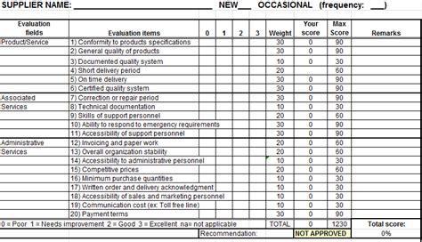 supplierscorecard templatestaff