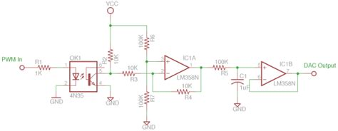 Isolated Dac Using Pwm Output