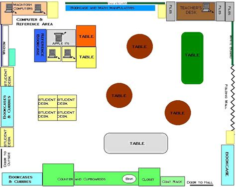 search images classroom floor plan life skills