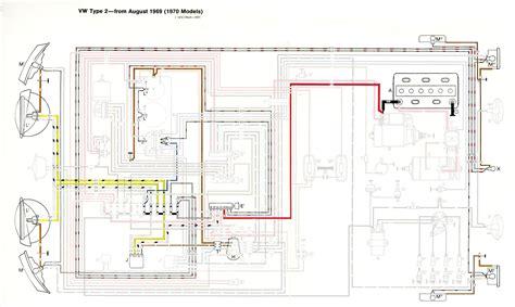 fuse box diagram vw t4 vw t5 photos