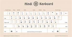 3 FREE Hindi Keyboard to Download - Kurti Dev and Delvys Font
