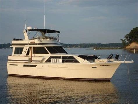 Chris Craft Boats Boat Trader page 1 of 3 chris craft boats for sale near chesapeake