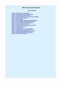 Peugeot 206 Wiring Diagram Pdf  1021 Kb