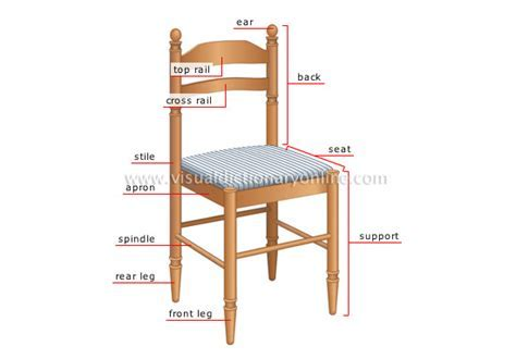 HOUSE :: HOUSE FURNITURE :: SIDE CHAIR :: PARTS image
