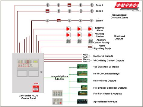 fire alarm wiring diagram schematic collection wiring
