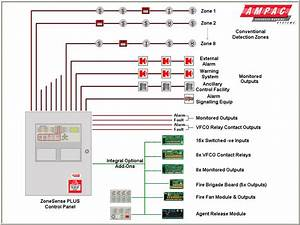 Wiring Diagram Fire Alarm Konvensional