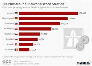Maut Berechnen Deutschland : die gewinner und verlierer der pkw maut in deutschland ~ Themetempest.com Abrechnung