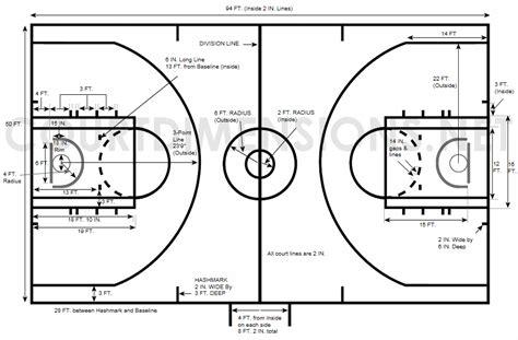 basketball measurements professional basketball court dimensions step basketball court measurements nba basketball