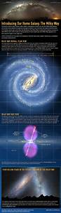 Milky Way Galaxy Map Planets - Pics about space