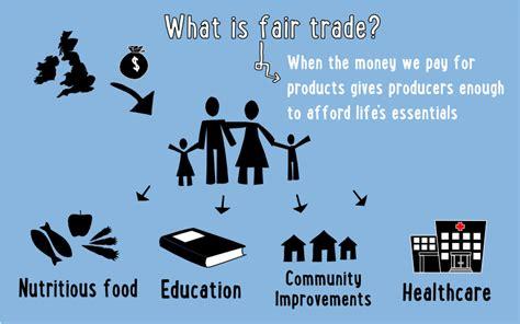 fairtrade sustainability  kent