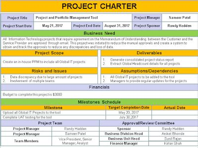 Project Charter Pmp Template by Project Charter Template Ppt Free Project