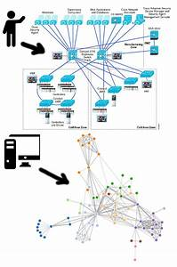 Network Topology Visualization  U2013 Example Of Using Lldp Neighborships  Netconf And Little Python