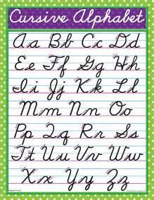 currsive writing modern cursive chart