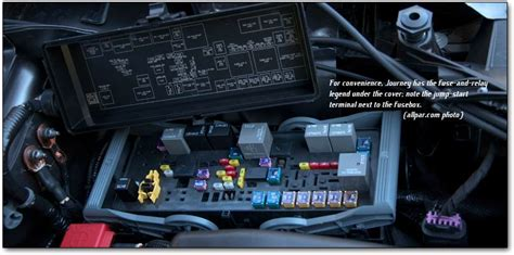 Fuse Box Diagram Or Realy 2009 Dodge Journey by 2011 And 2014 Dodge Journey Crew Car Reviews