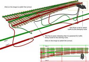 similiar train diagram keywords ho scale train track turn out wiring on wiring a train layout