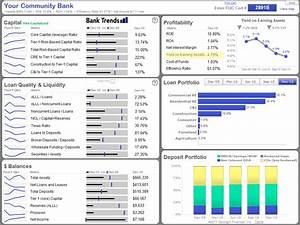 Financial quotbank trendsquot dashboard for Banking dashboard templates