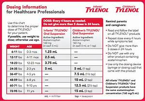 Infant Tylenol Dosage Chart 2019 Pin On Raising Kids