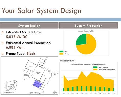 solar pv design  permitting drafting services pentadesk