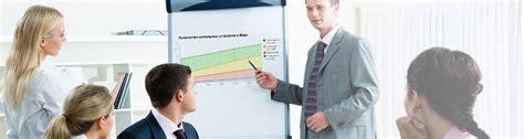 leadership skills training program  designed