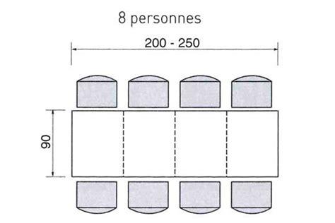 cuisine pour une personne dimensions d 39 une table pour 2 4 6 ou de personnes 4