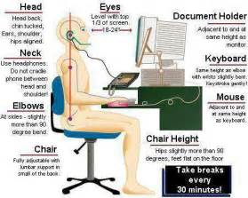 Computer Operator Chairs by Freehold Chiropractor Reviews Ergonomics At Your Work