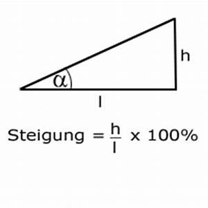 Steigung Berechnen Formel : evergreen syteme gmbh leichtdachsysteme im ziegeldesign ~ Themetempest.com Abrechnung