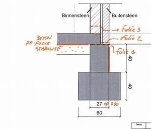 Garage Metselen  U2013 Page 4  U2013 Doehetbeterzelf