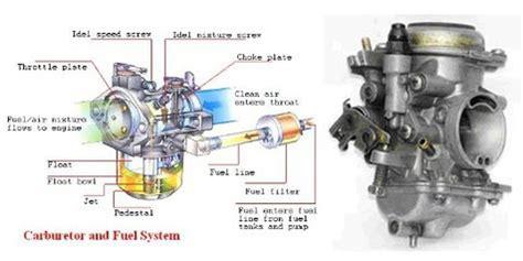 mesin karburator  injeksi  otosiacom
