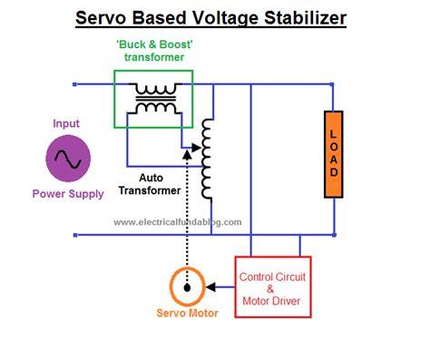 voltage stabilizer       works