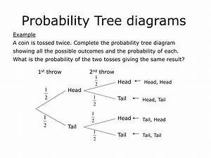 Ppt - Probability Tree Diagrams Powerpoint Presentation  Free Download
