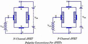 Comparison Between Jfet And Mosfet