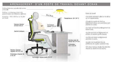 position ergonomique bureau ergonomie