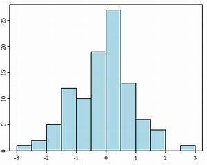 File Histogram Example Svg