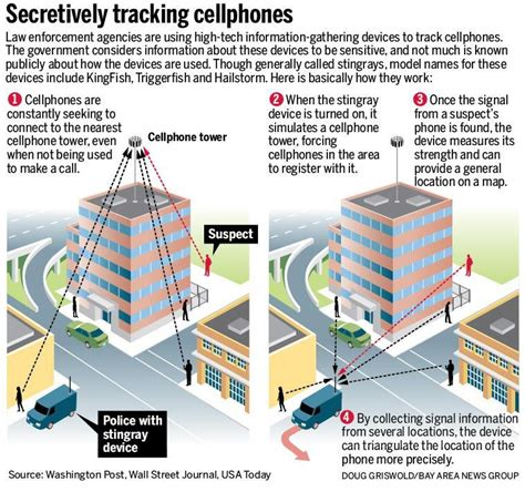 stingray phone tracker as santa clara county procures stingray cell tracker