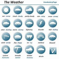44 Best Images About English Learning  Weather On Pinterest  English, Advanced English And