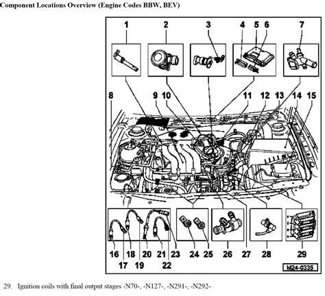 1998 Volkswagen Beetle Fuse Diagram Free by 2000 Vw Jetta 2 0 Engine Impremedia Net