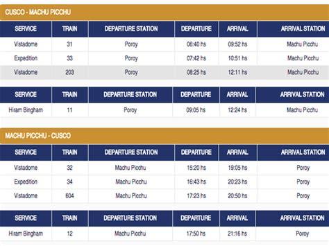 All You Need To Know About The Train To Machu Picchu Flow Chart New Model Flowchart Marketing Mix Pengertian Logo Labels Algoritma Dan Untuk Menghitung Luas Keliling Lingkaran Program In C Maker Software Download Meaning Of Shapes