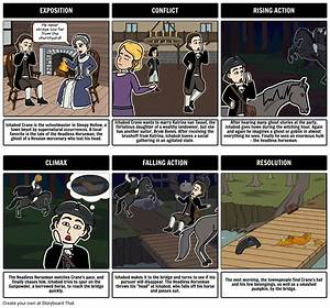The Legend Of Sleepy Hollow Plot Diagram Storyboard