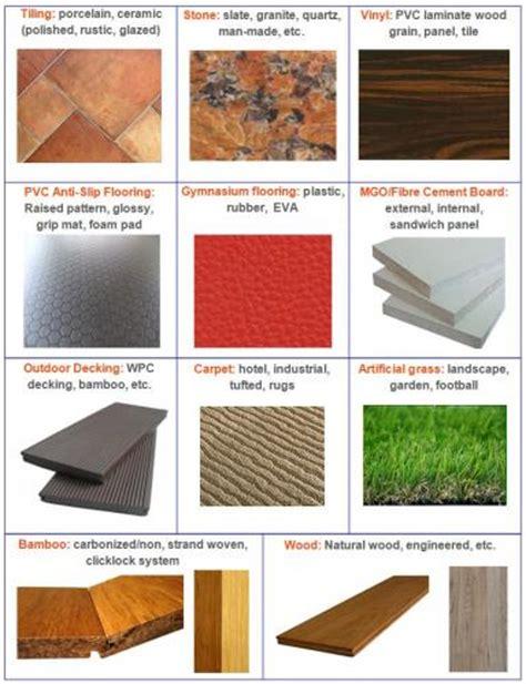 types  flooring materials  amelia white