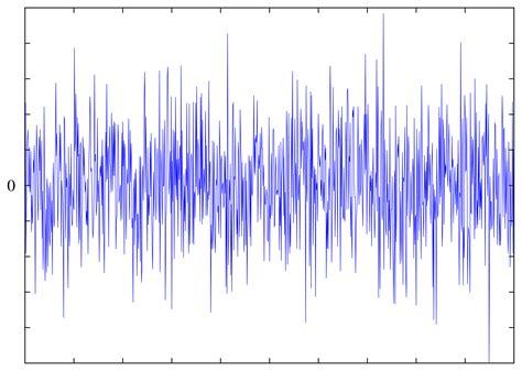 electronic voice phenomenon wikipedia