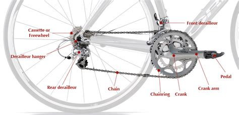 Bicycle Glossary