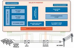 Circuit Diagram Of Dc To Ac Power Inverter