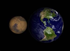 SVS: Earth-Mars Planet Comparisons (True Color)