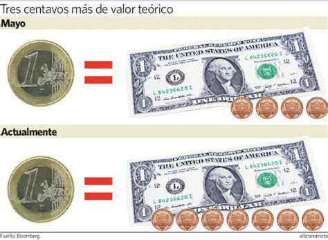 cuanto es   dolar en euros cuanto vale  euro en