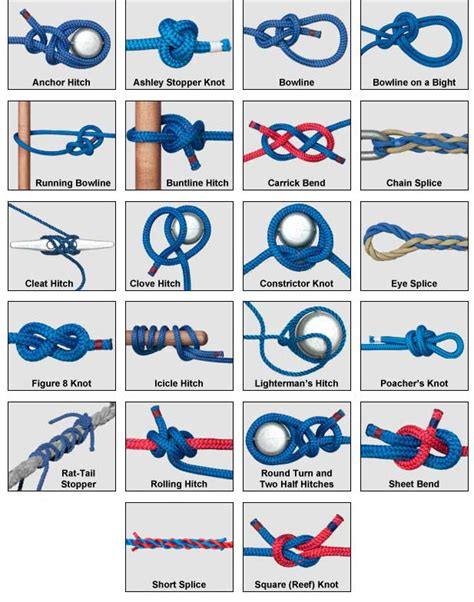 Boat Knots Book by Sailing Knots Pictures To Pin On Thepinsta