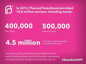 I'm Pro-Choice and I Support Planned Parenthood…Can We ...