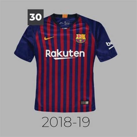 Barcelona Kit History Which Is The Greatest Ever Fc Barcelona Home Kit Bar 231 A