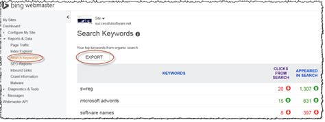 Adwords Keyword Sources Funnel For