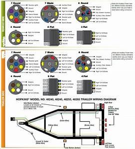 Standard 7 Pin Trailer Plug Wiring Diagram  U2013 Dogboi Info