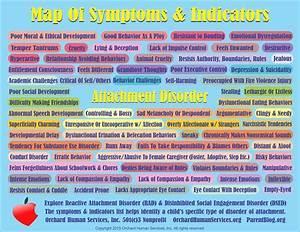 Explore Symptoms of RAD & DSED – Disorders of Attachment ...
